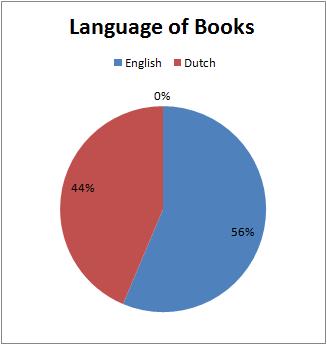 2017_19_LanguageofBooks.png