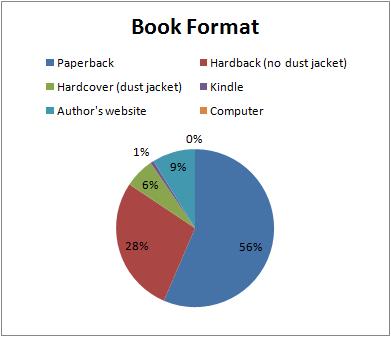 Q1Q2_06_BookFormat(1).png