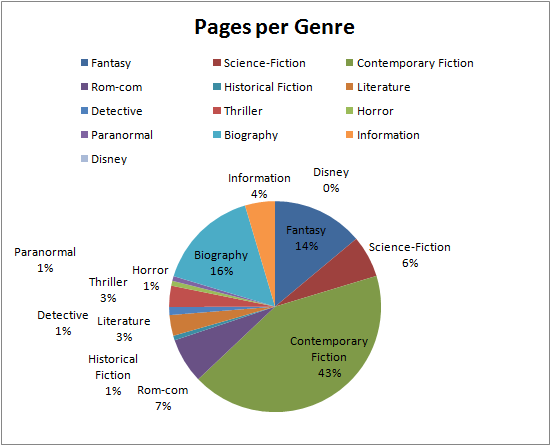 Q1Q2_14_Genres(2)Pages.png