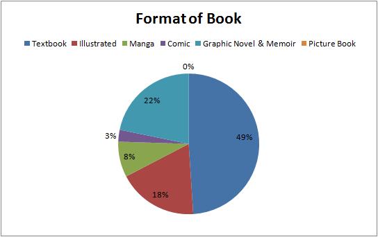 Q1Q2_15_FormatofBook.png