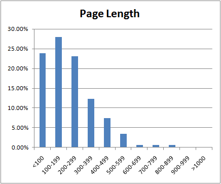 Q1Q2_36_PageLength(1).png